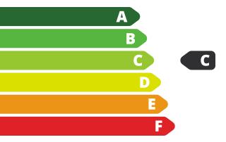 Heeft jouw kantoor al energielabel C?